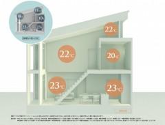 ※脱衣室やトイレも温度差が少ないのでヒートショックも安心です。